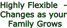 Highly Flexible  - Changes as your  Family Grows
